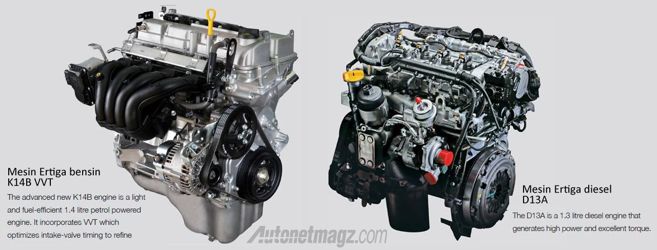 Mobil Baru, mesin Suzuki Ertiga: Gimana Kalau Suzuki Ertiga Diesel Diluncurkan di Indonesia?