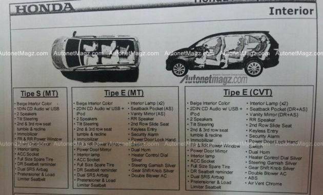Honda_LMPV