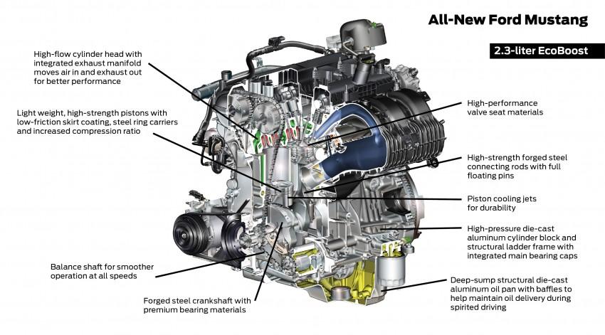 Ford, Ford Mustang Ecoboost Engine: Spesifikasi Mesin Ford Mustang 2015 Akhirnya Diumumkan