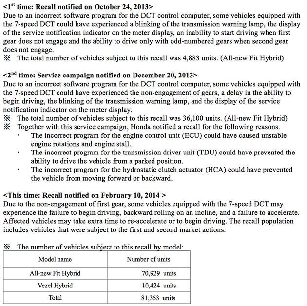 Surat resmi recall mobil Honda 2014