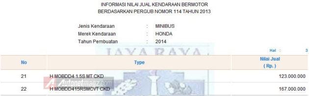 Harga Honda Mobilio RS CVT 2014