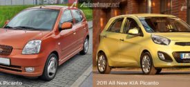 KIA New Picanto Platinum 2014