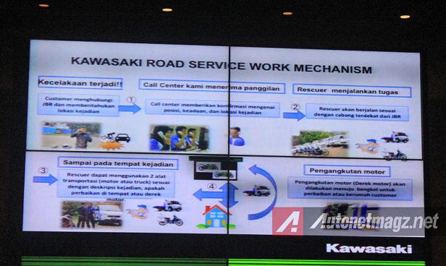 Mekanisme Kawasaki Road Service Indonesia