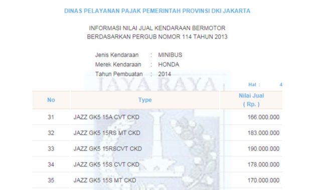 Honda-Jazz-NJKB