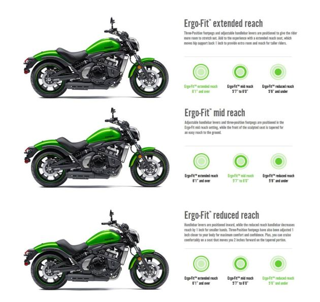 Kawasaki Vulcan Riding Position