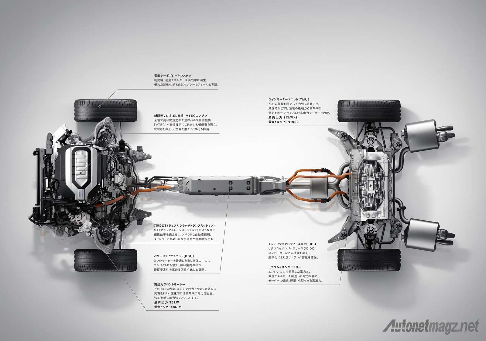 Sistem-AWD-Honda-Legend