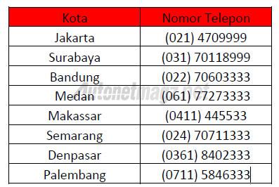 Nomor Telepon Home Service Kit Mitsubishi Autonetmagz Review Mobil Dan Motor Baru Indonesia
