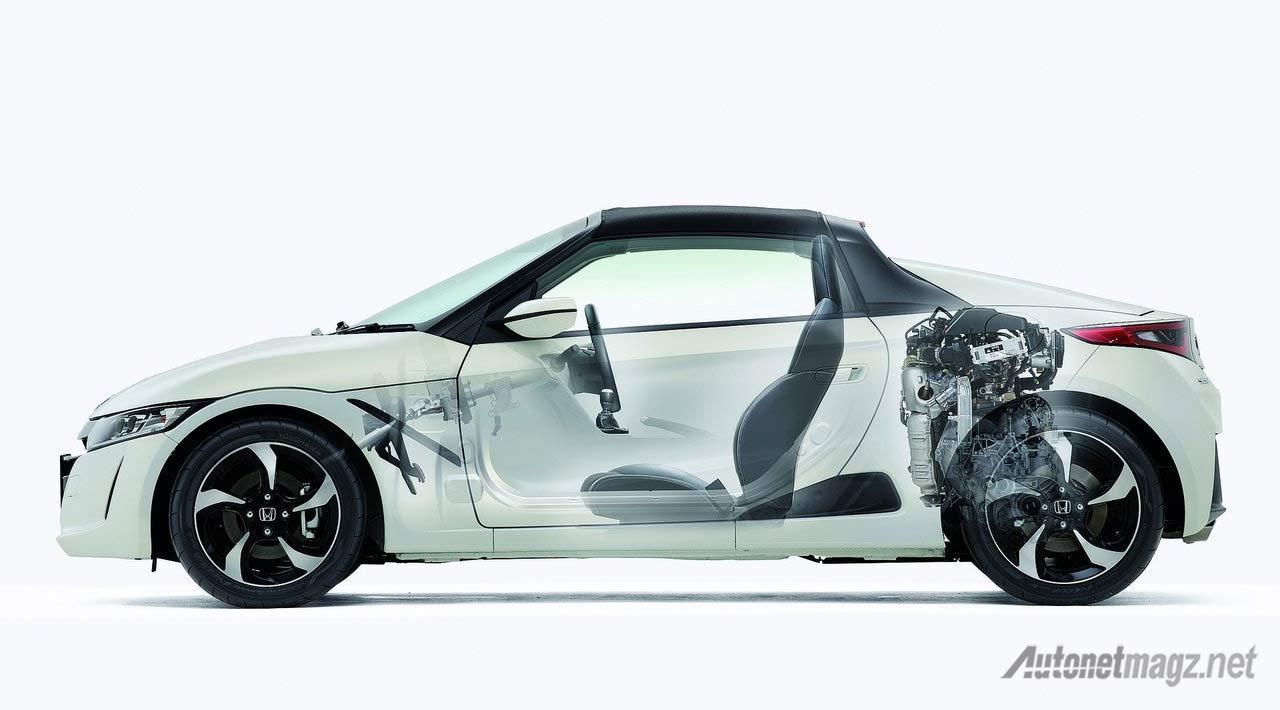 konfigurasi-Honda-S660