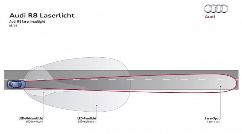 demonstrasi-lampu-laser-audi