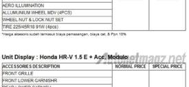 Harga Honda HR-V Mugen HRV
