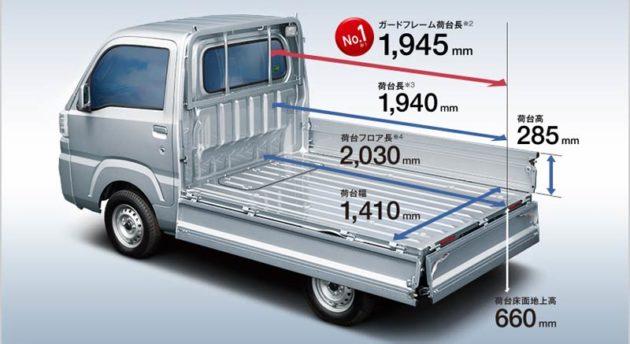 Ukuran-Kargo-Daihatsu-Hijet