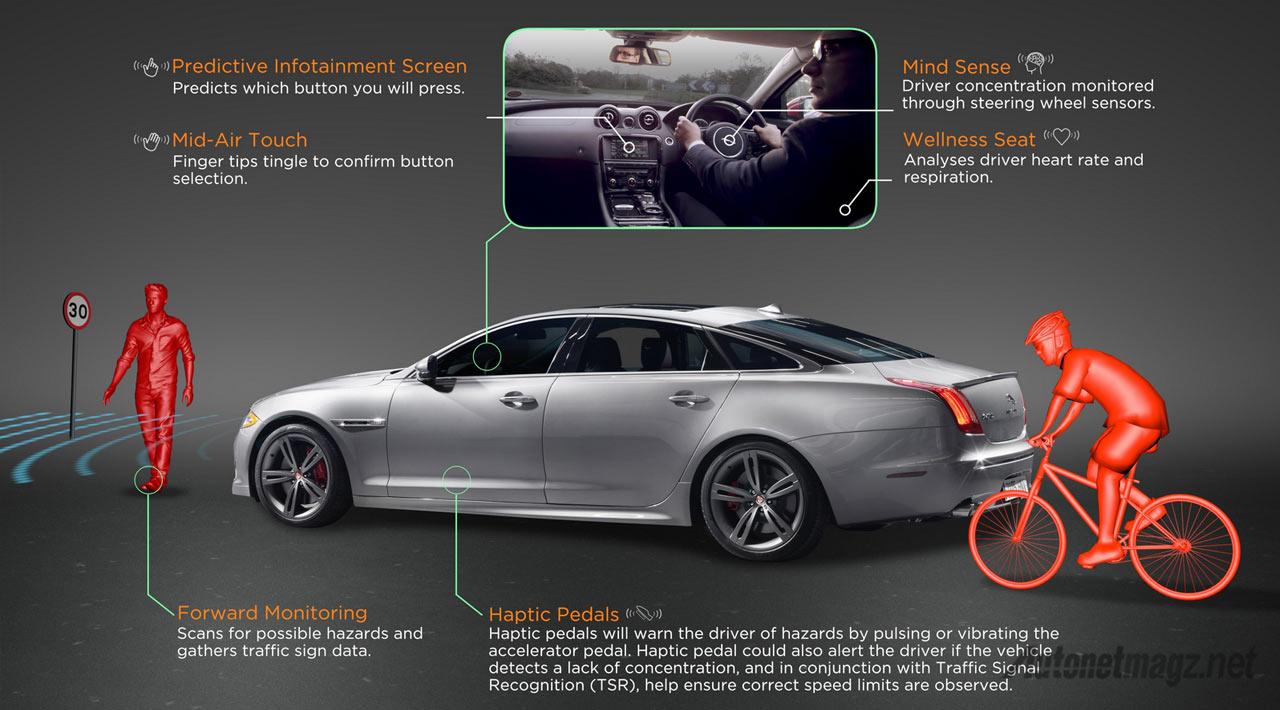 teknologi-canggih-mobil-jaguar-land-rover