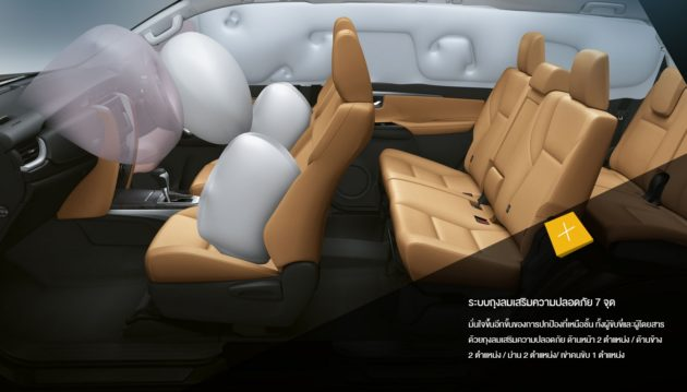2016-Toyota-Fortuner-Thailand-Safety