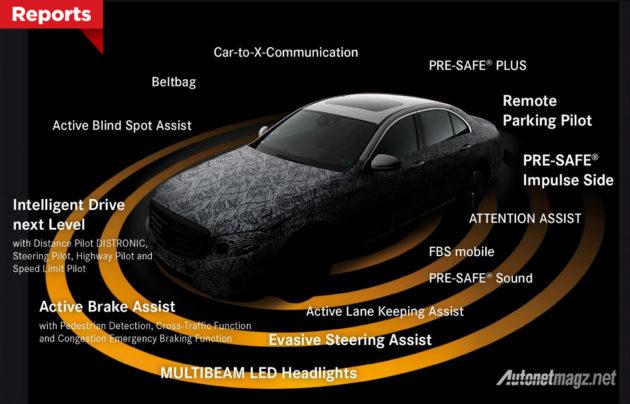 high-tech-features-New-Mercedes-EClass-cover