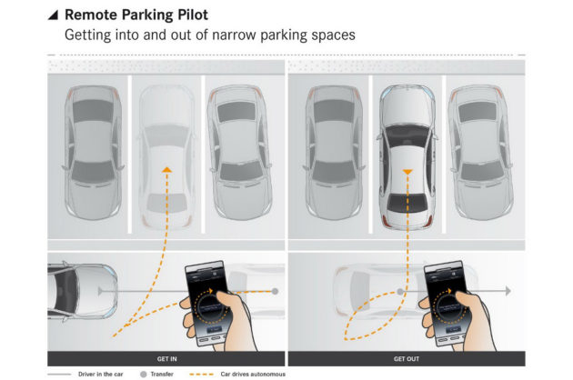 high-tech-features-New-Mercedes-EClass-parking-with-remote-control