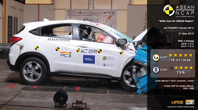 honda-hrv-crash-test