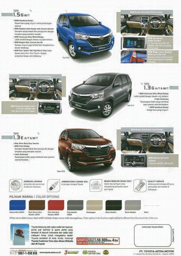 Brosur dan Spesifikasi Grand New Toyota Avanza