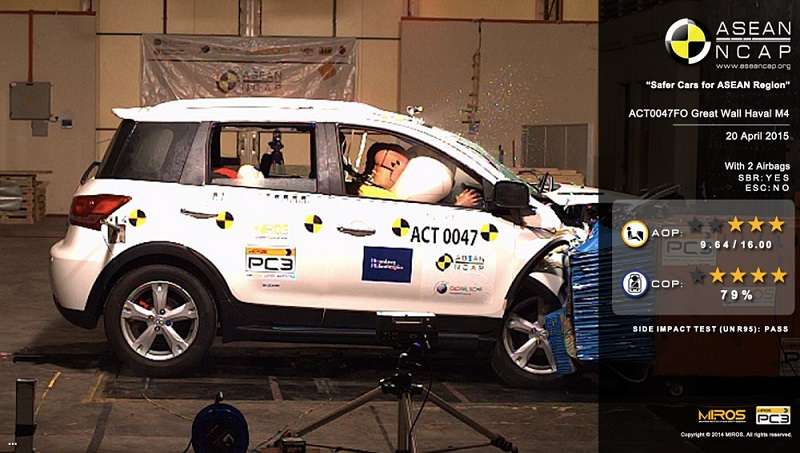 great wall m4 asean ncap crash test result