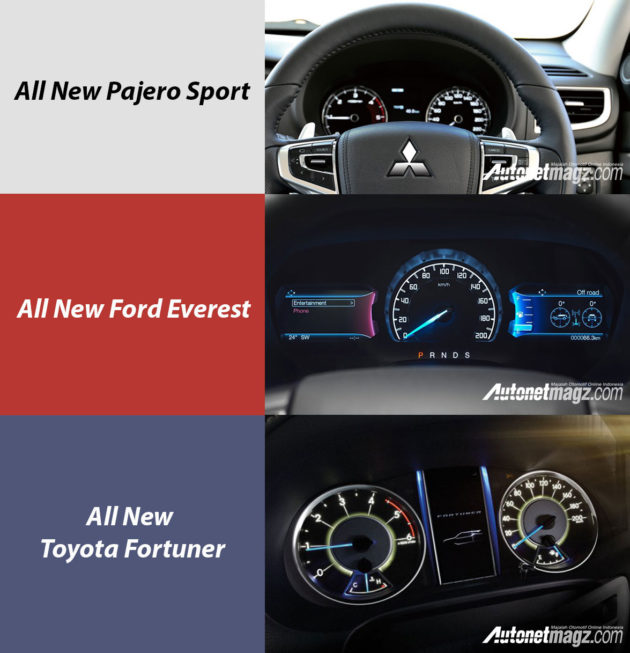 komparasi-speedometer-pajero-sport-everest-fortuner