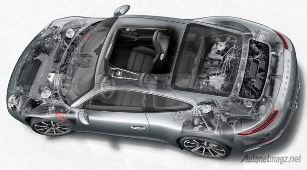 porsche-911-carrera-facelift-technology