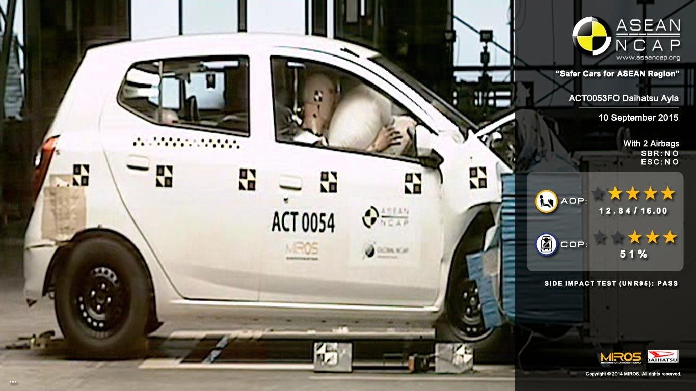 tes-tabrak-daihatsu-ayla-airbag