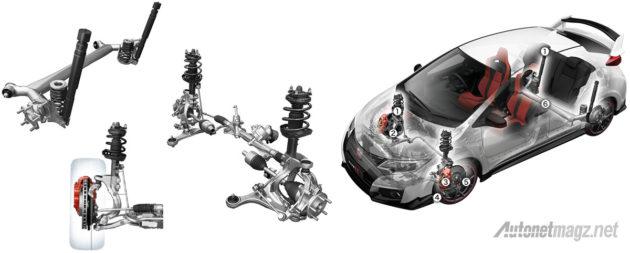Suspensi Honda Civic Type-R baru