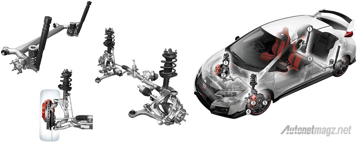 Berita Suspensi Honda Civic Type R Baru First Impression Review