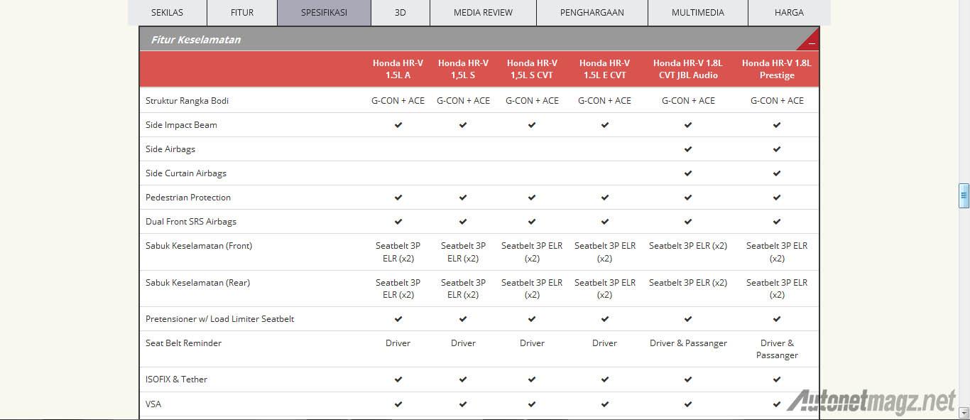 honda hrv jbl spesifikasi di website honda indonesia
