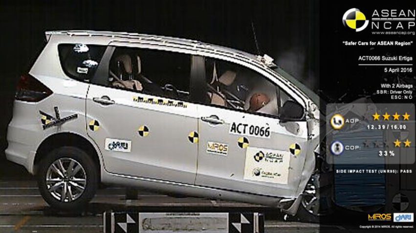 suzuki ertiga asean ncap crash test
