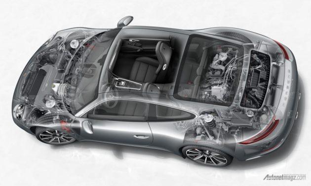 Porsche 911 Carrera S blueprint technical drawing