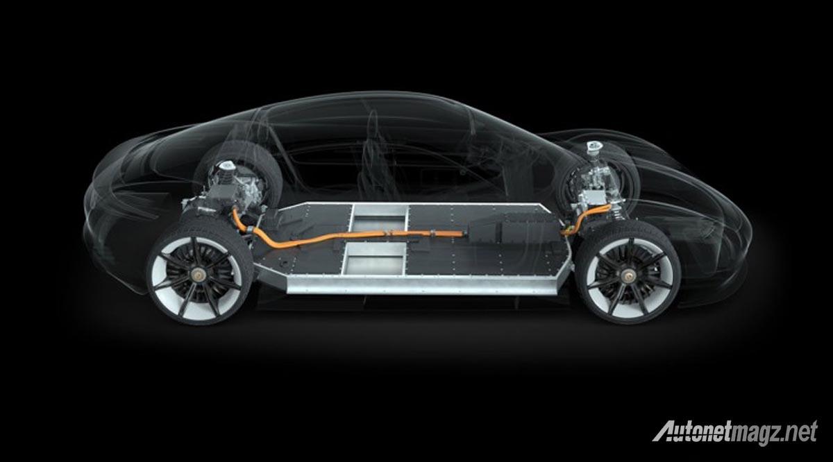 teknologi mobil listrik porsche mission e
