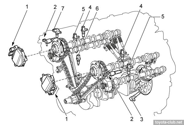 mengenal vvti-e dan camless engine