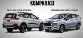 head unit toyota rush 2018 indonesia
