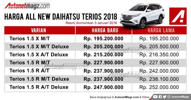 Harga Daihatsu Terios 2018 Turun Kini Setara Xpander Autonetmagz