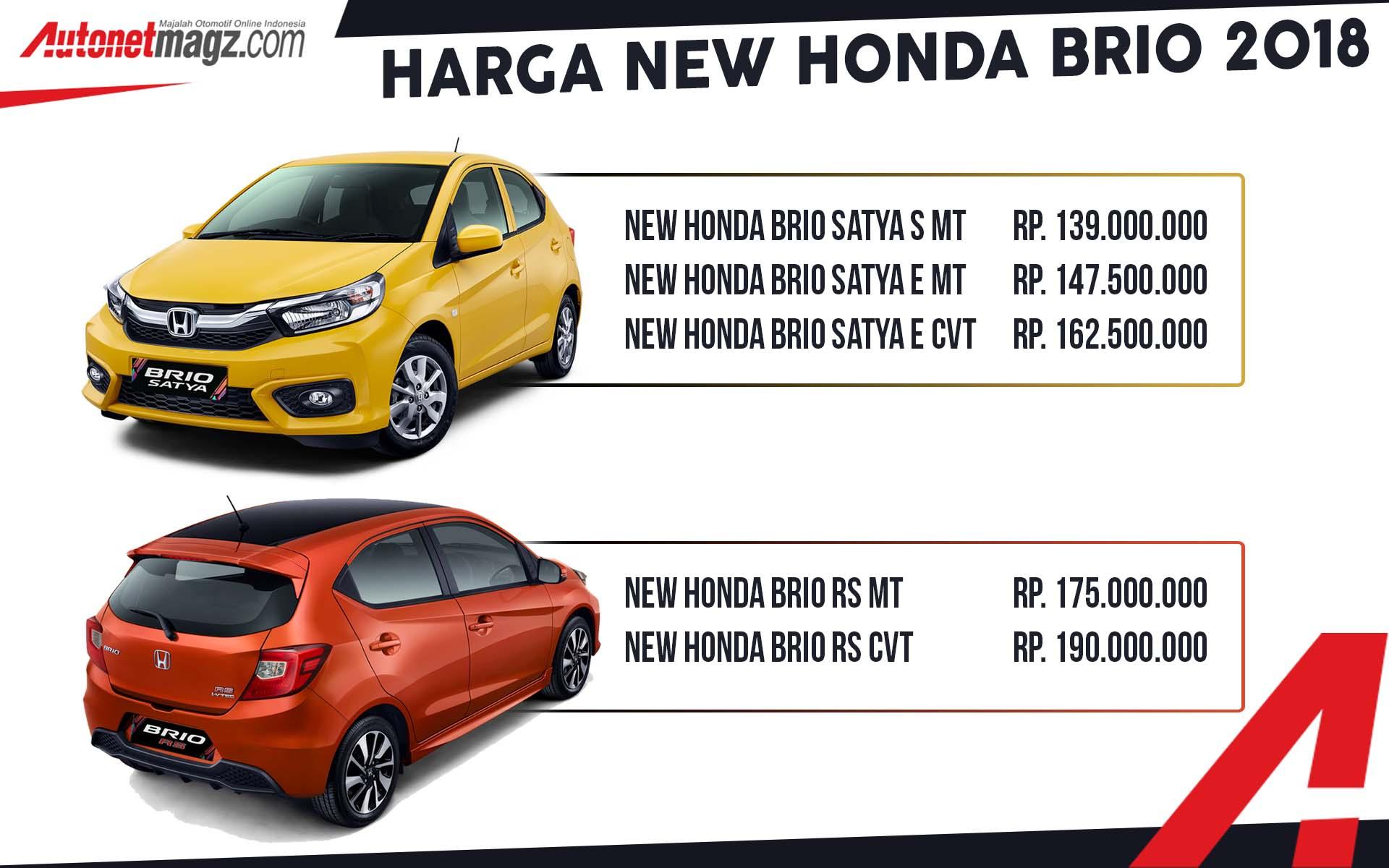 Kelebihan Harga Honda Brio Baru Top Model Tahun Ini