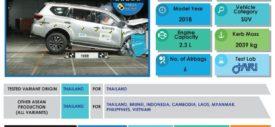 Data ASEAN NCAP Nissan Terra